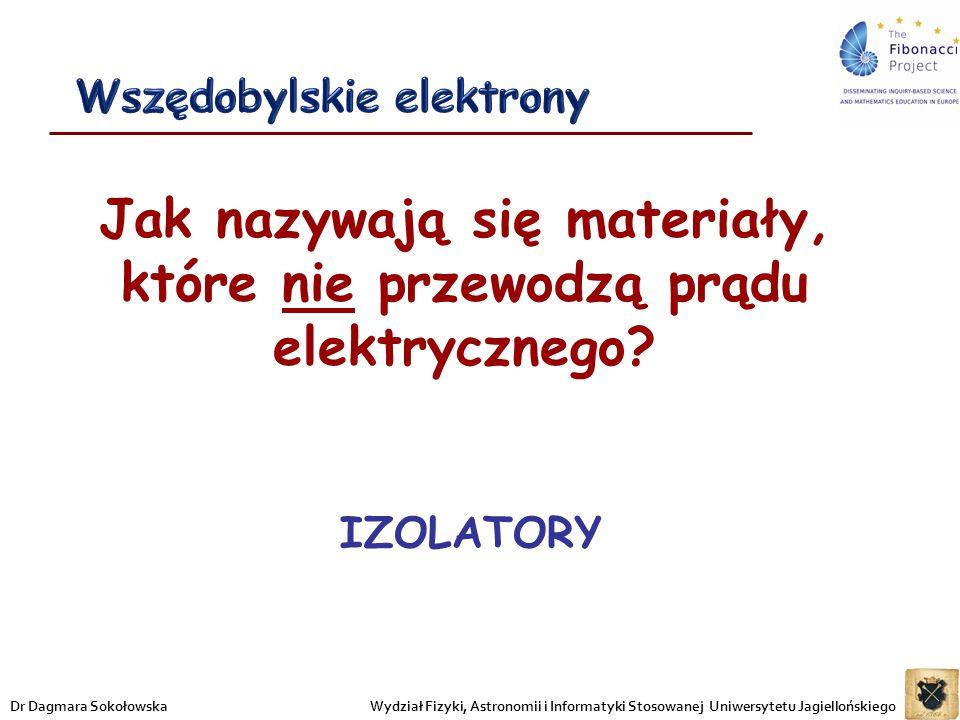 Jak nazywają się materiały, które nie przewodzą prądu elektrycznego? IZOLATORY Wydział Fizyki, Astronomii i Informatyki Stosowanej Uniwersytetu Jagiel