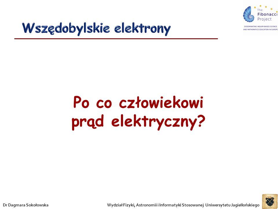 Po co człowiekowi prąd elektryczny? Wydział Fizyki, Astronomii i Informatyki Stosowanej Uniwersytetu JagiellońskiegoDr Dagmara Sokołowska