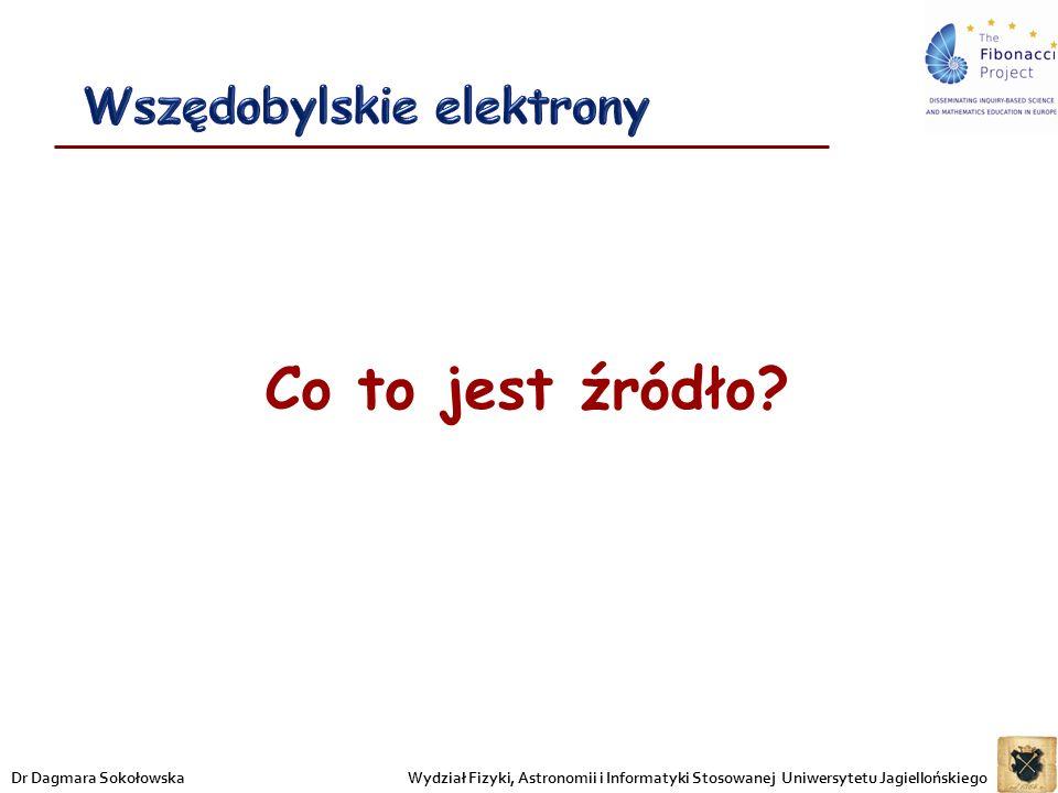 Co to jest źródło? Wydział Fizyki, Astronomii i Informatyki Stosowanej Uniwersytetu JagiellońskiegoDr Dagmara Sokołowska