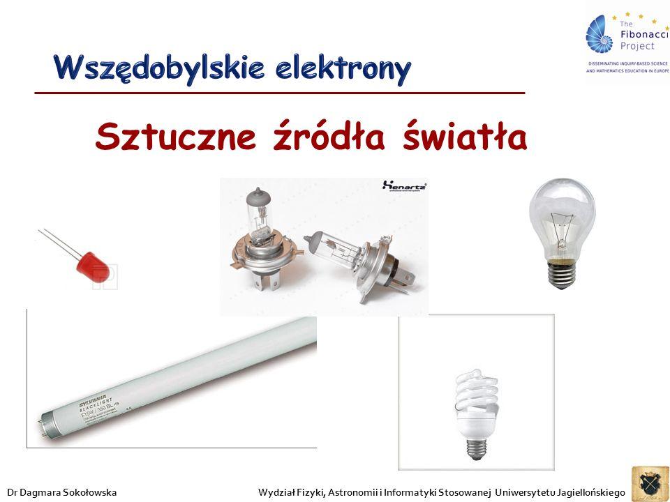 Sztuczne źródła światła Wydział Fizyki, Astronomii i Informatyki Stosowanej Uniwersytetu JagiellońskiegoDr Dagmara Sokołowska