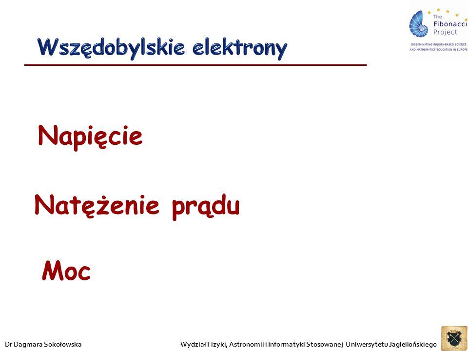 Napięcie Wydział Fizyki, Astronomii i Informatyki Stosowanej Uniwersytetu JagiellońskiegoDr Dagmara Sokołowska Natężenie prądu Moc
