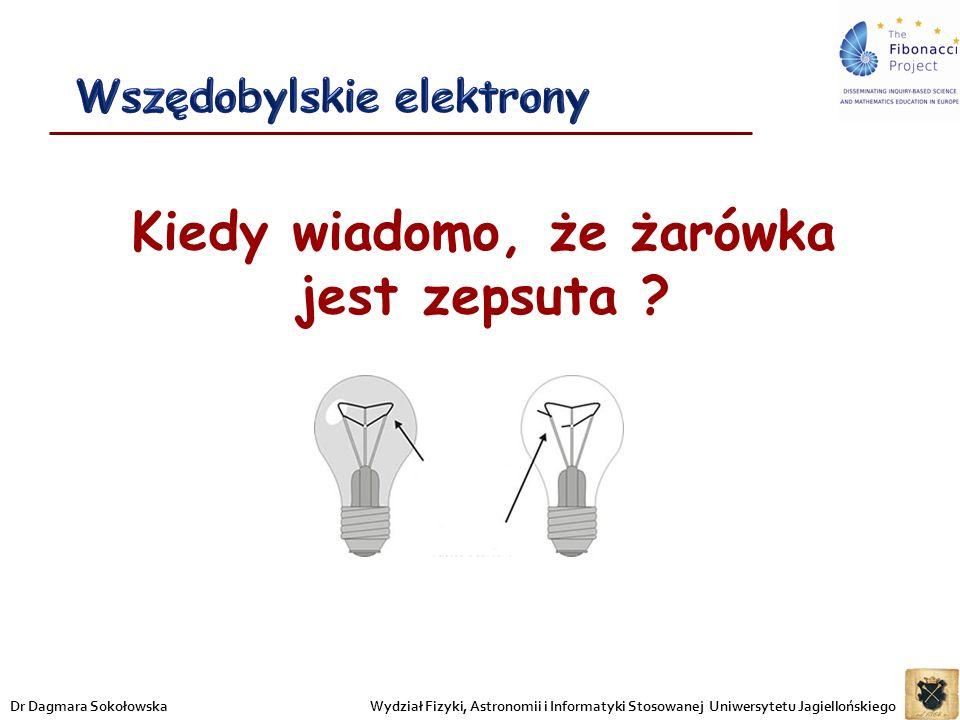 Wydział Fizyki, Astronomii i Informatyki Stosowanej Uniwersytetu JagiellońskiegoDr Dagmara Sokołowska Kiedy wiadomo, że żarówka jest zepsuta ?