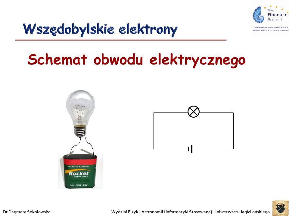 Schemat obwodu elektrycznego Wydział Fizyki, Astronomii i Informatyki Stosowanej Uniwersytetu JagiellońskiegoDr Dagmara Sokołowska