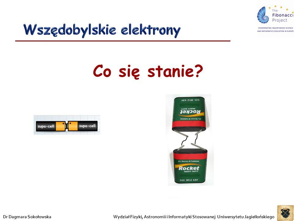 Wydział Fizyki, Astronomii i Informatyki Stosowanej Uniwersytetu JagiellońskiegoDr Dagmara Sokołowska Co się stanie?