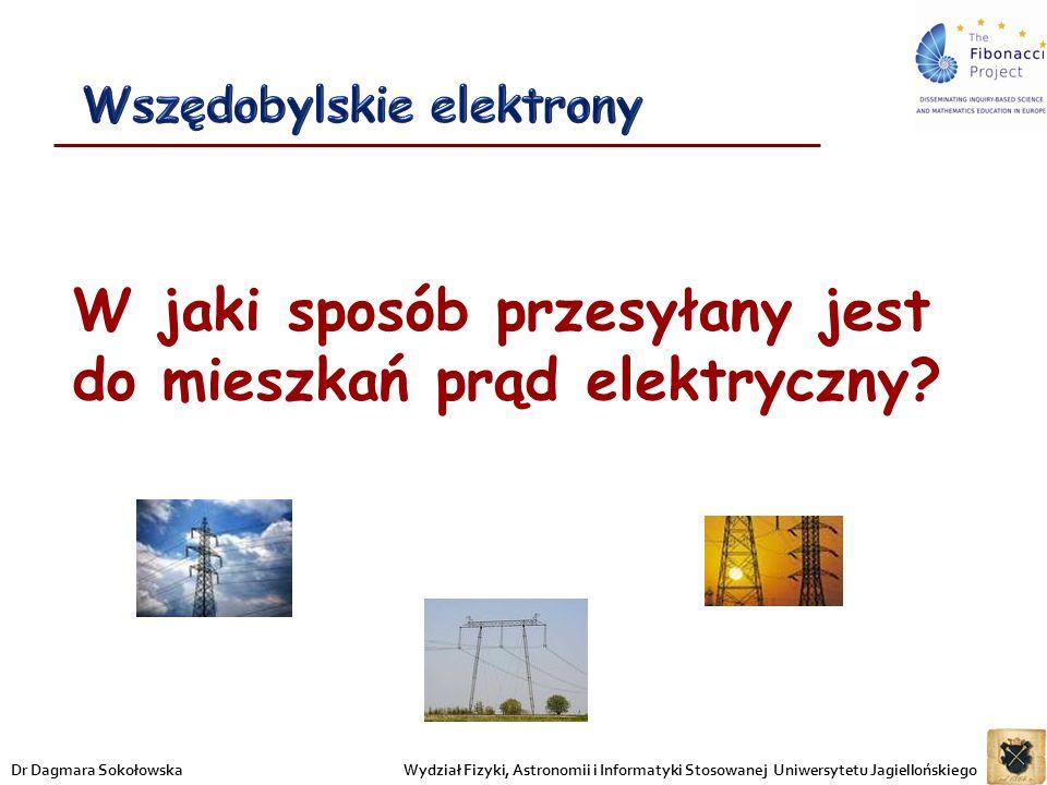 W jaki sposób przesyłany jest do mieszkań prąd elektryczny? Wydział Fizyki, Astronomii i Informatyki Stosowanej Uniwersytetu JagiellońskiegoDr Dagmara