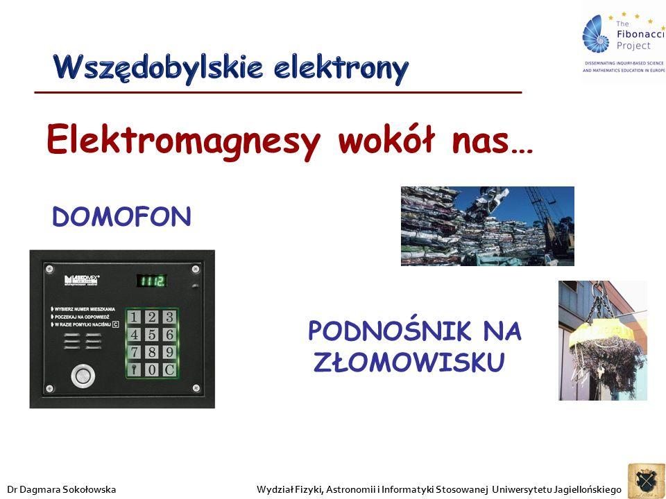 Elektromagnesy wokół nas… DOMOFON PODNOŚNIK NA ZŁOMOWISKU Wydział Fizyki, Astronomii i Informatyki Stosowanej Uniwersytetu JagiellońskiegoDr Dagmara S
