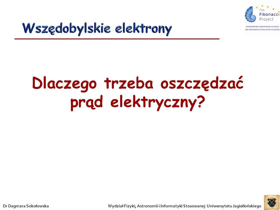 Dlaczego trzeba oszczędzać prąd elektryczny? Wydział Fizyki, Astronomii i Informatyki Stosowanej Uniwersytetu JagiellońskiegoDr Dagmara Sokołowska