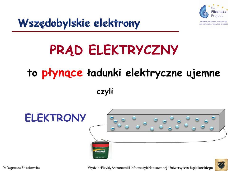 PRĄD ELEKTRYCZNY to płynące ładunki elektryczne ujemne Wydział Fizyki, Astronomii i Informatyki Stosowanej Uniwersytetu JagiellońskiegoDr Dagmara Soko
