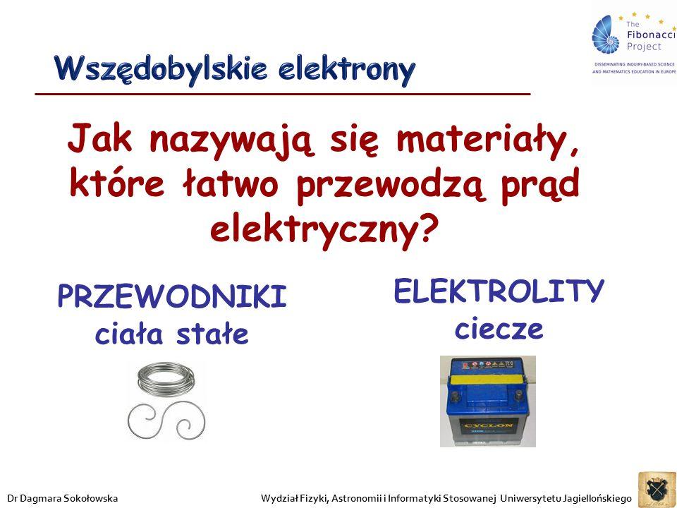 Jak nazywają się materiały, które łatwo przewodzą prąd elektryczny? Wydział Fizyki, Astronomii i Informatyki Stosowanej Uniwersytetu JagiellońskiegoDr