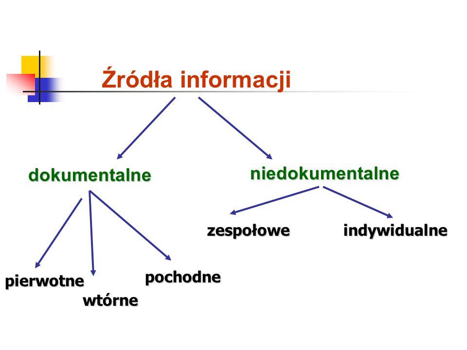 Czasopisma polskie (Index Copernicus) Lek w Polsce Manager Apteki – www.nazdrowie.pl Homeopatia Polska Terapia – miesięcznik, www.terapia.com.pl Medycyna po Dyplomie Medycyna Praktyczna