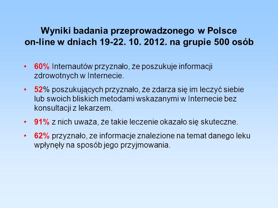 Wyniki badania przeprowadzonego w Polsce on-line w dniach 19-22. 10. 2012. na grupie 500 osób 60% Internautów przyznało, że poszukuje informacji zdrow