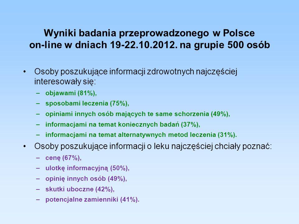 Wyniki badania przeprowadzonego w Polsce on-line w dniach 19-22.10.2012. na grupie 500 osób Osoby poszukujące informacji zdrowotnych najczęściej inter