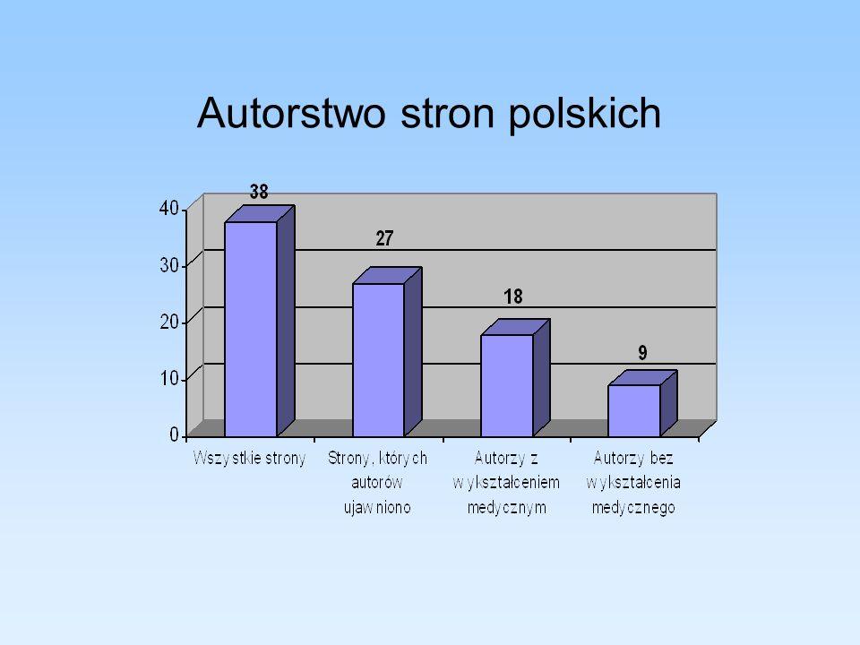 Autorstwo stron polskich