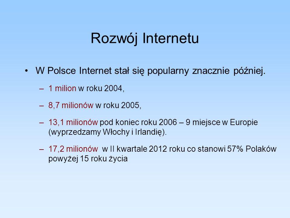 Rozwój Internetu W Polsce Internet stał się popularny znacznie później. –1 milion w roku 2004, –8,7 milionów w roku 2005, –13,1 milionów pod koniec ro