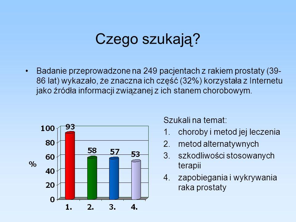 Czego szukają? Badanie przeprowadzone na 249 pacjentach z rakiem prostaty (39- 86 lat) wykazało, że znaczna ich część (32%) korzystała z Internetu jak