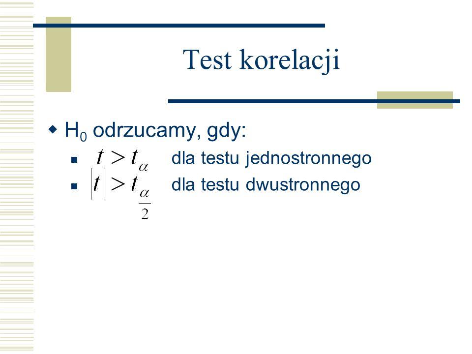 Test korelacji H 0 odrzucamy, gdy: dla testu jednostronnego dla testu dwustronnego