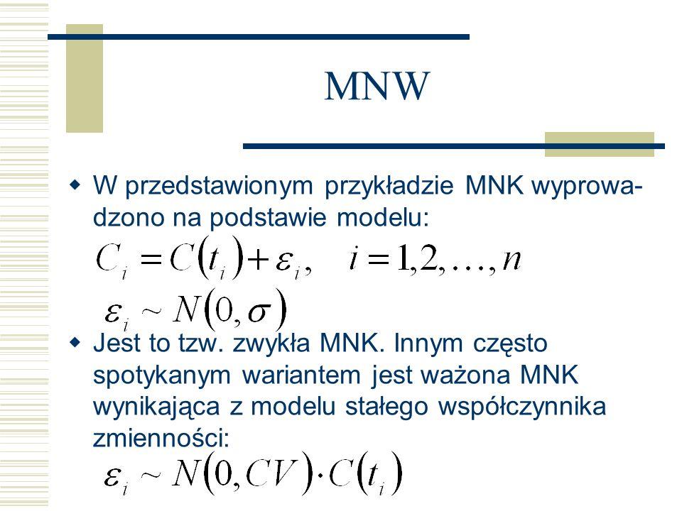 MNW W przedstawionym przykładzie MNK wyprowa- dzono na podstawie modelu: Jest to tzw. zwykła MNK. Innym często spotykanym wariantem jest ważona MNK wy