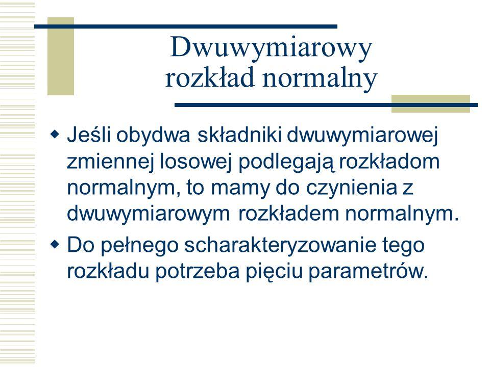 Dwuwymiarowy rozkład normalny Jeśli obydwa składniki dwuwymiarowej zmiennej losowej podlegają rozkładom normalnym, to mamy do czynienia z dwuwymiarowy