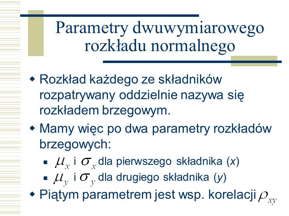 Parametry dwuwymiarowego rozkładu normalnego Rozkład każdego ze składników rozpatrywany oddzielnie nazywa się rozkładem brzegowym. Mamy więc po dwa pa