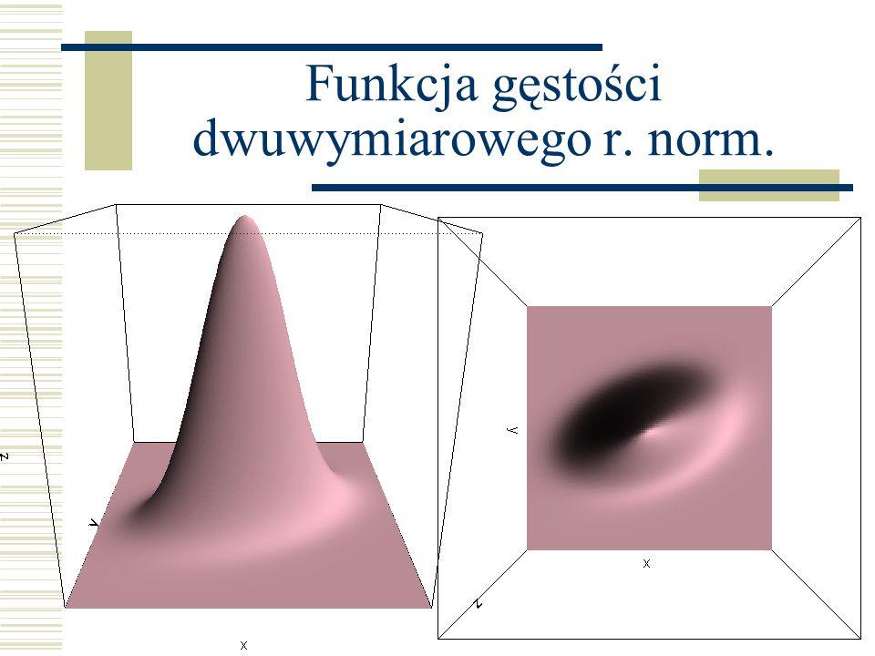 Ważona MNK W ważonej MNK w minimalizowanej funkcji celu uwzględnia się wagi pomiarów.