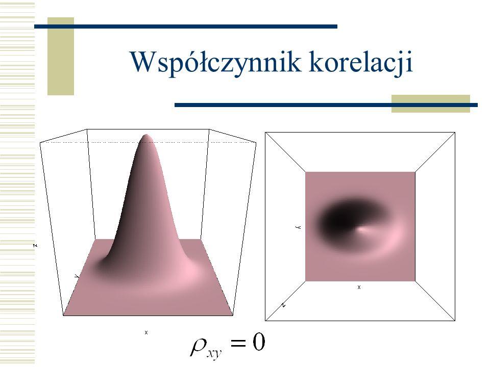 Estymator współczynnika korelacji Pomiary to zbiór n par (x i, y i ) s x i s y to estymatory odchylenia standar- dowego liczone oddzielnie dla x i y.