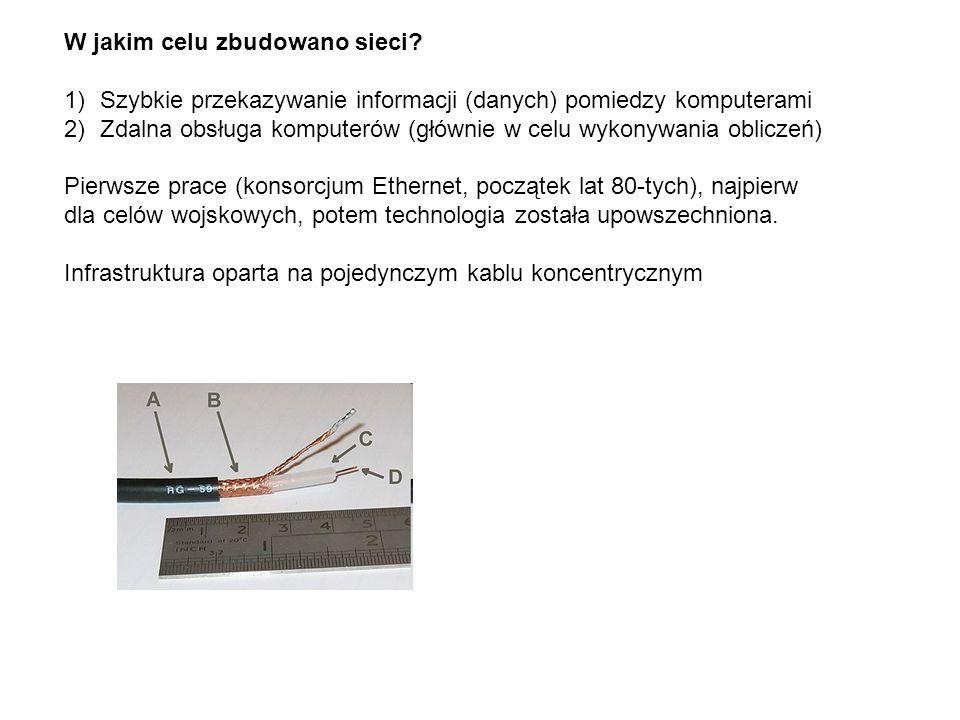 Informacja przekazywana w postaci pakietów Budowa pakietu: 1.Nagłowek a) adres nadawcy (4 bajty) np.