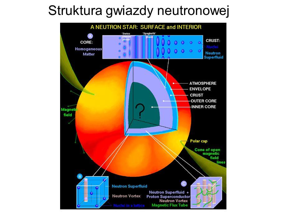 Kondensacja kaonów w jądrach gwiazd Przy dostatecznie dużych gęstościach ( 2-4 ρ 0 ) w rdzeniach gwiazd mogą pojawić się kaony: Produkowane kaony mogą utworzyć kondensat Bosego-Einsteina, co powoduje nagły spadek ciśnienia w rdzeniu gwiazdy Ciśnienie, przy którym zachodzi przejście fazowe silnie zależy od oddziaływania K - p i KK.