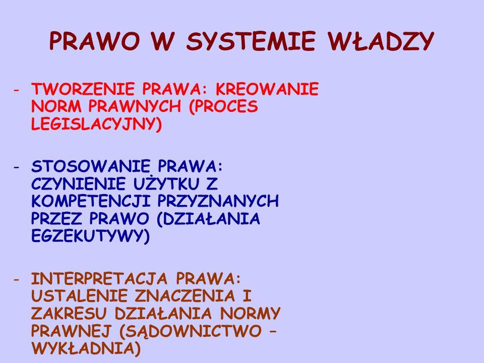 PRAWO W SYSTEMIE WŁADZY -TWORZENIE PRAWA: KREOWANIE NORM PRAWNYCH (PROCES LEGISLACYJNY) -STOSOWANIE PRAWA: CZYNIENIE UŻYTKU Z KOMPETENCJI PRZYZNANYCH