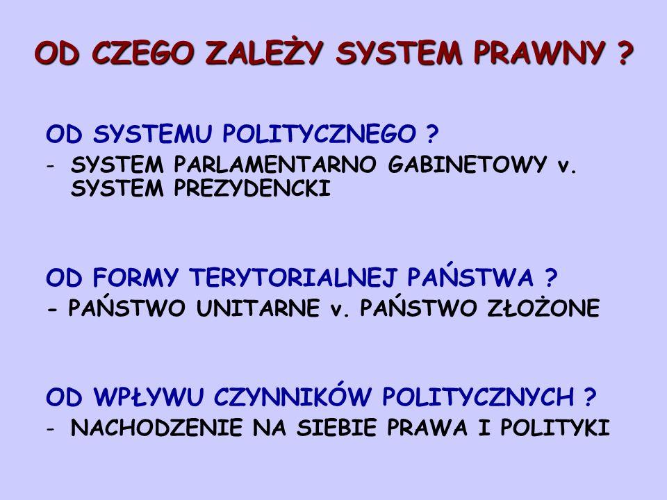 OD CZEGO ZALEŻY SYSTEM PRAWNY ? OD SYSTEMU POLITYCZNEGO ? -SYSTEM PARLAMENTARNO GABINETOWY v. SYSTEM PREZYDENCKI OD FORMY TERYTORIALNEJ PAŃSTWA ? - PA