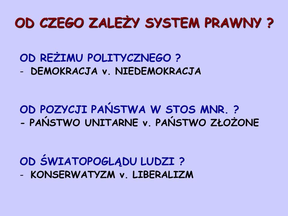 OD CZEGO ZALEŻY SYSTEM PRAWNY ? OD REŻIMU POLITYCZNEGO ? -DEMOKRACJA v. NIEDEMOKRACJA OD POZYCJI PAŃSTWA W STOS MNR. ? - PAŃSTWO UNITARNE v. PAŃSTWO Z