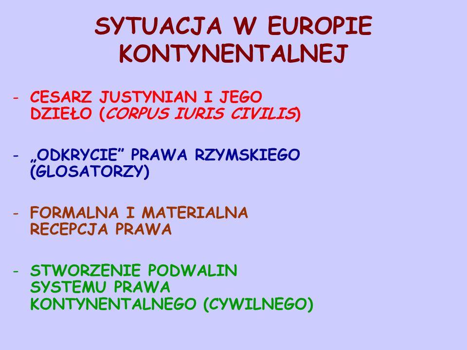 SYTUACJA W EUROPIE KONTYNENTALNEJ -CESARZ JUSTYNIAN I JEGO DZIEŁO (CORPUS IURIS CIVILIS) -ODKRYCIE PRAWA RZYMSKIEGO (GLOSATORZY) -FORMALNA I MATERIALN