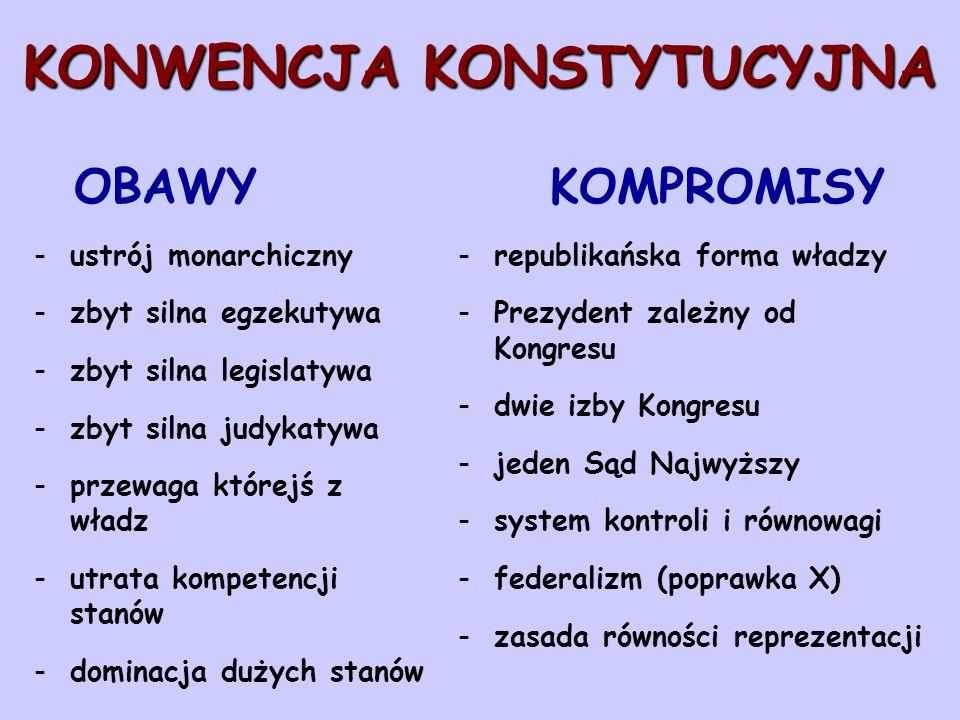 KONWENCJA KONSTYTUCYJNA KONWENCJA KONSTYTUCYJNA OBAWY KOMPROMISY -ustrój monarchiczny -zbyt silna egzekutywa -zbyt silna legislatywa -zbyt silna judyk