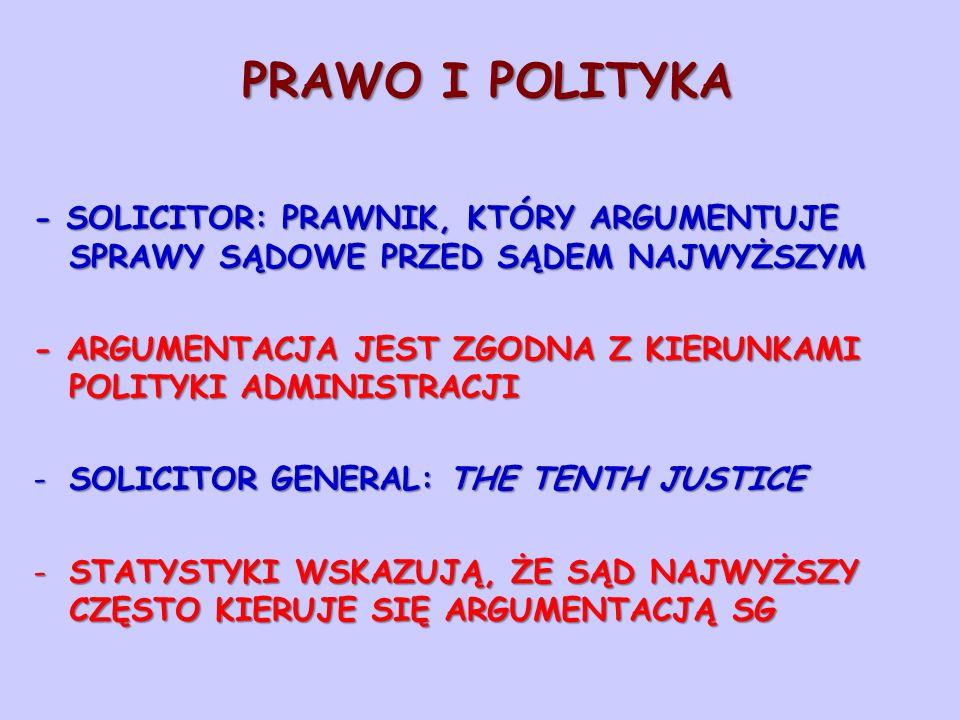 PRAWO I POLITYKA - SOLICITOR: PRAWNIK, KTÓRY ARGUMENTUJE SPRAWY SĄDOWE PRZED SĄDEM NAJWYŻSZYM - ARGUMENTACJA JEST ZGODNA Z KIERUNKAMI POLITYKI ADMINISTRACJI -SOLICITOR GENERAL: THE TENTH JUSTICE -STATYSTYKI WSKAZUJĄ, ŻE SĄD NAJWYŻSZY CZĘSTO KIERUJE SIĘ ARGUMENTACJĄ SG