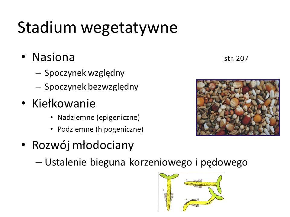Stadium wegetatywne Nasiona str. 207 – Spoczynek względny – Spoczynek bezwzględny Kiełkowanie Nadziemne (epigeniczne) Podziemne (hipogeniczne) Rozwój