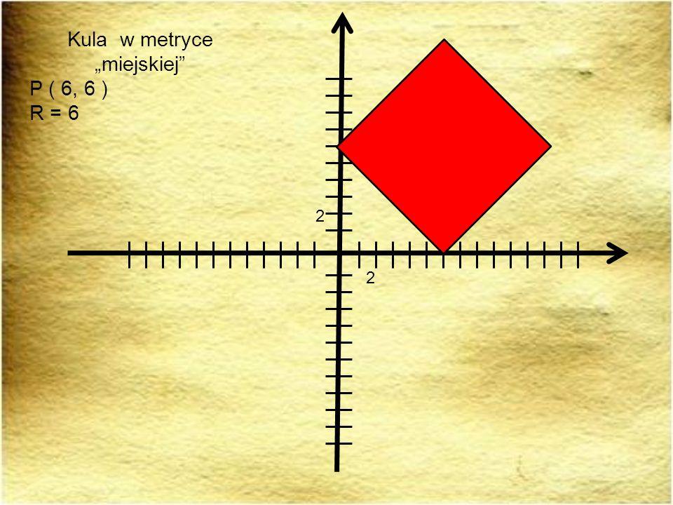 P ( 6, 6 ) 2 2 Kula w metryce miejskiej P ( 6, 6 ) R = 6