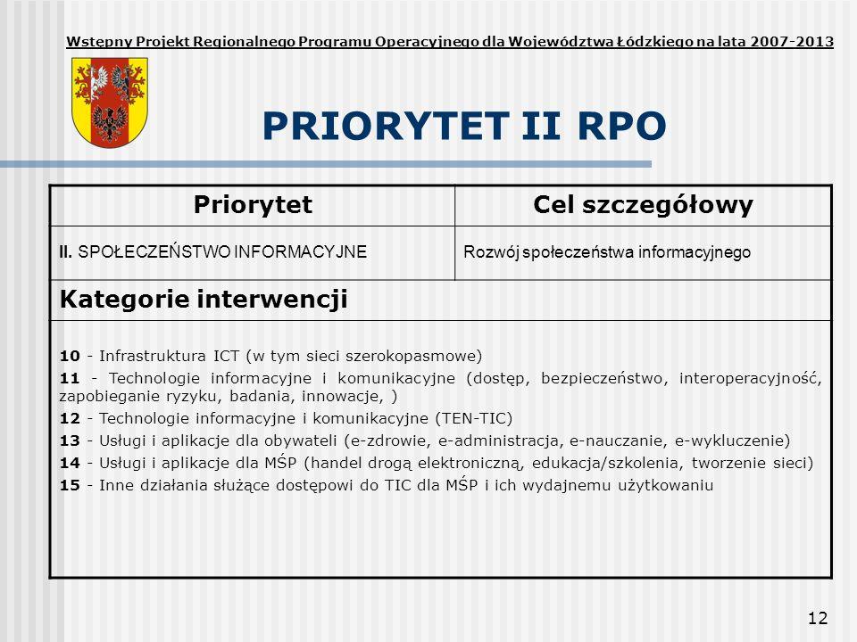 12 PRIORYTET II RPO PriorytetCel szczegółowy II. SPOŁECZEŃSTWO INFORMACYJNERozwój społeczeństwa informacyjnego Kategorie interwencji 10 - Infrastruktu