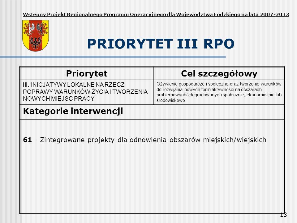 13 PRIORYTET III RPO PriorytetCel szczegółowy III. INICJATYWY LOKALNE NA RZECZ POPRAWY WARUNKÓW ŻYCIA I TWORZENIA NOWYCH MIEJSC PRACY Ożywienie gospod
