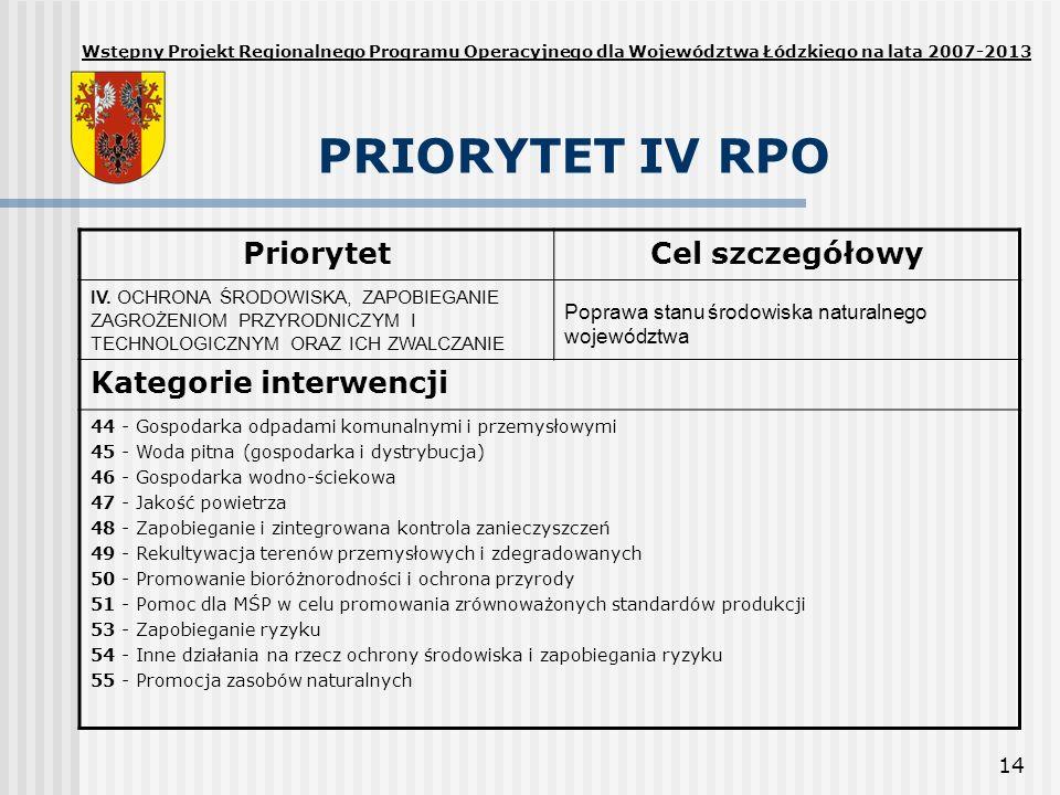 14 PRIORYTET IV RPO PriorytetCel szczegółowy IV. OCHRONA ŚRODOWISKA, ZAPOBIEGANIE ZAGROŻENIOM PRZYRODNICZYM I TECHNOLOGICZNYM ORAZ ICH ZWALCZANIE Popr
