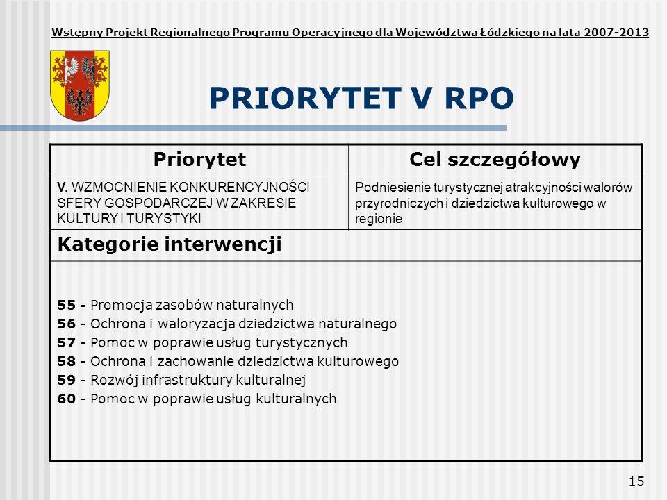 15 PRIORYTET V RPO PriorytetCel szczegółowy V.
