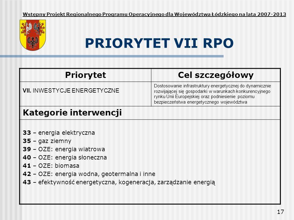 17 PRIORYTET VII RPO PriorytetCel szczegółowy VII. INWESTYCJE ENERGETYCZNE Dostosowanie infrastruktury energetycznej do dynamicznie rozwijającej się g