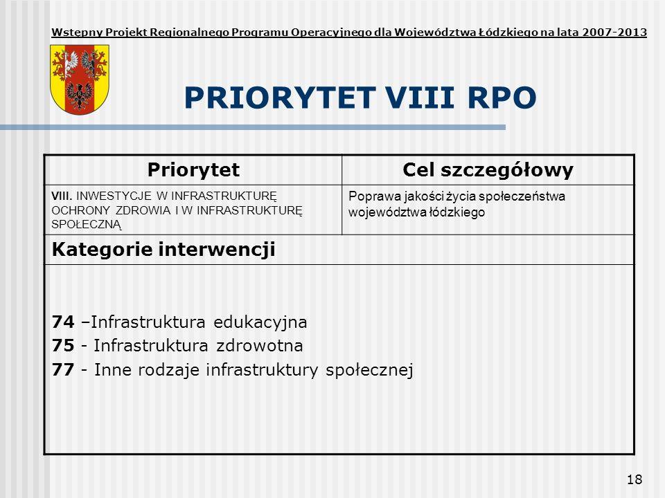 18 PRIORYTET VIII RPO PriorytetCel szczegółowy VIII. INWESTYCJE W INFRASTRUKTURĘ OCHRONY ZDROWIA I W INFRASTRUKTURĘ SPOŁECZNĄ Poprawa jakości życia sp