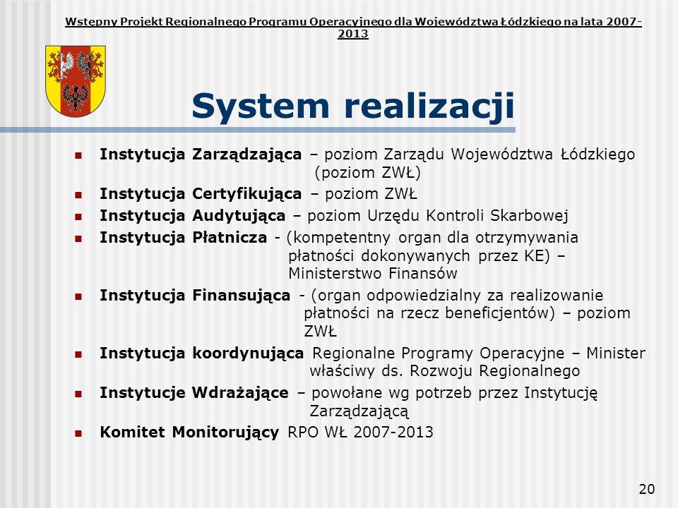 20 System realizacji Wstępny Projekt Regionalnego Programu Operacyjnego dla Województwa Łódzkiego na lata 2007- 2013 Instytucja Zarządzająca – poziom Zarządu Województwa Łódzkiego (poziom ZWŁ) Instytucja Certyfikująca – poziom ZWŁ Instytucja Audytująca – poziom Urzędu Kontroli Skarbowej Instytucja Płatnicza - (kompetentny organ dla otrzymywania płatności dokonywanych przez KE) – Ministerstwo Finansów Instytucja Finansująca - (organ odpowiedzialny za realizowanie płatności na rzecz beneficjentów) – poziom ZWŁ Instytucja koordynująca Regionalne Programy Operacyjne – Minister właściwy ds.