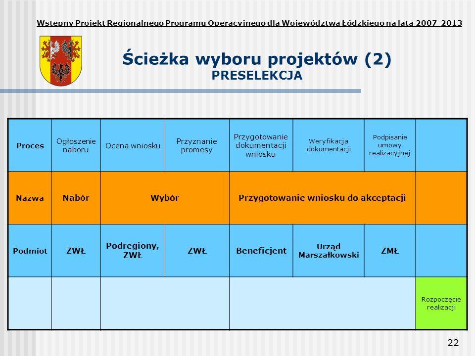 22 Ścieżka wyboru projektów (2) PRESELEKCJA Wstępny Projekt Regionalnego Programu Operacyjnego dla Województwa Łódzkiego na lata 2007-2013 Proces Ogło