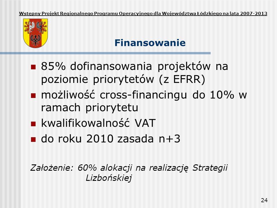24 Finansowanie 85% dofinansowania projektów na poziomie priorytetów (z EFRR) możliwość cross-financingu do 10% w ramach priorytetu kwalifikowalność VAT do roku 2010 zasada n+3 Założenie: 60% alokacji na realizację Strategii Lizbońskiej Wstępny Projekt Regionalnego Programu Operacyjnego dla Województwa Łódzkiego na lata 2007-2013