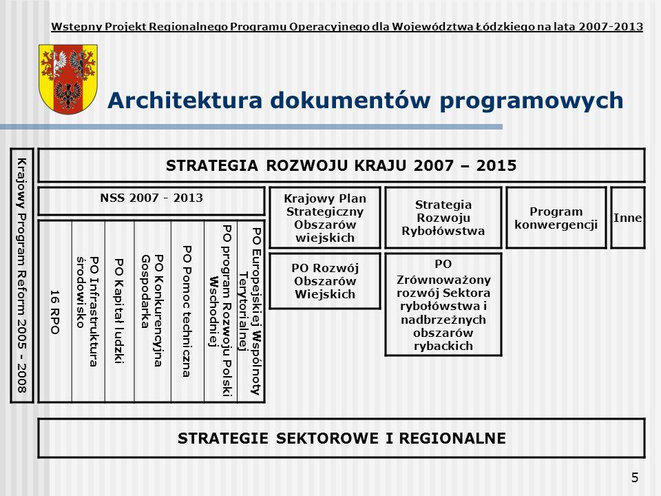 5 Architektura dokumentów programowych Wstępny Projekt Regionalnego Programu Operacyjnego dla Województwa Łódzkiego na lata 2007-2013 Krajowy Program
