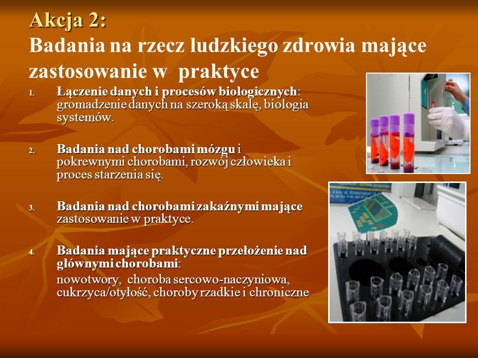 Akcja 2: Akcja 2: Badania na rzecz ludzkiego zdrowia mające zastosowanie w praktyce 1.