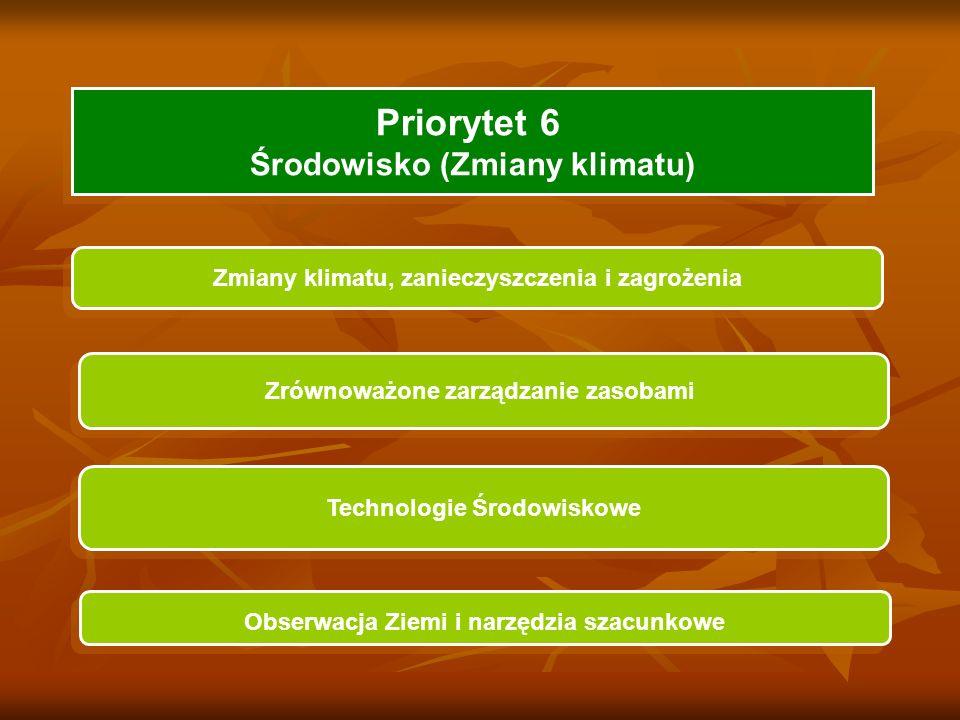 CELE: Promocja zrównoważonego zarządzania środowiskiem naturalnym i kształtowanym przez człowieka, oraz jego zasobami, poprzez rozwijanie wiedzy nt.