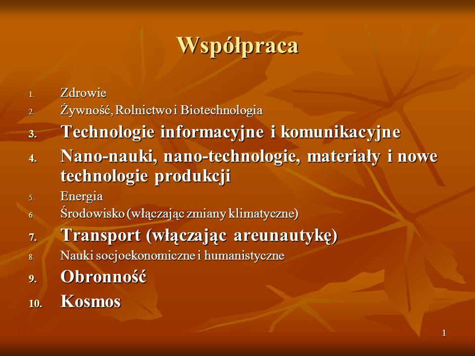 1 Współpraca 1.Zdrowie 2. Żywność, Rolnictwo i Biotechnologia 3.