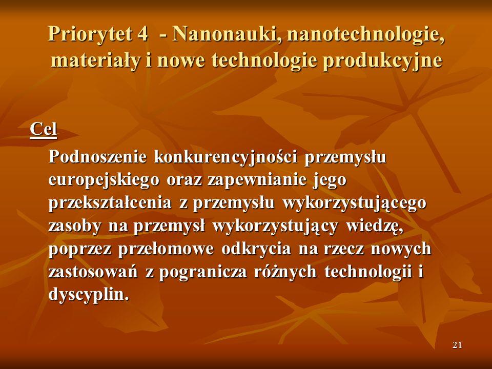 21 Priorytet 4 - Nanonauki, nanotechnologie, materiały i nowe technologie produkcyjne Cel Podnoszenie konkurencyjności przemysłu europejskiego oraz zapewnianie jego przekształcenia z przemysłu wykorzystującego zasoby na przemysł wykorzystujący wiedzę, poprzez przełomowe odkrycia na rzecz nowych zastosowań z pogranicza różnych technologii i dyscyplin.