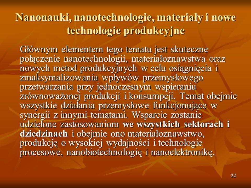 22 Nanonauki, nanotechnologie, materiały i nowe technologie produkcyjne Głównym elementem tego tematu jest skuteczne połączenie nanotechnologii, materiałoznawstwa oraz nowych metod produkcyjnych w celu osiągnięcia i zmaksymalizowania wpływów przemysłowego przetwarzania przy jednoczesnym wspieraniu zrównoważonej produkcji i konsumpcji.
